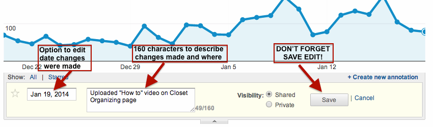 How to annotate in Google Analytics