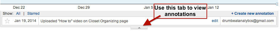 How to view annotations in Google Analytics