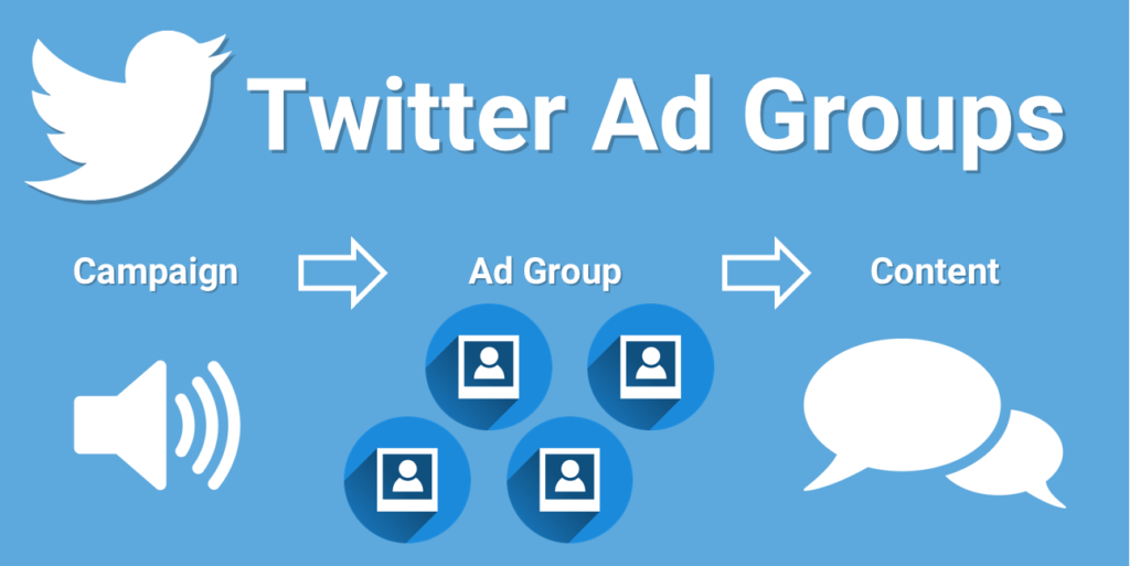 how to add an ad group to twitter
